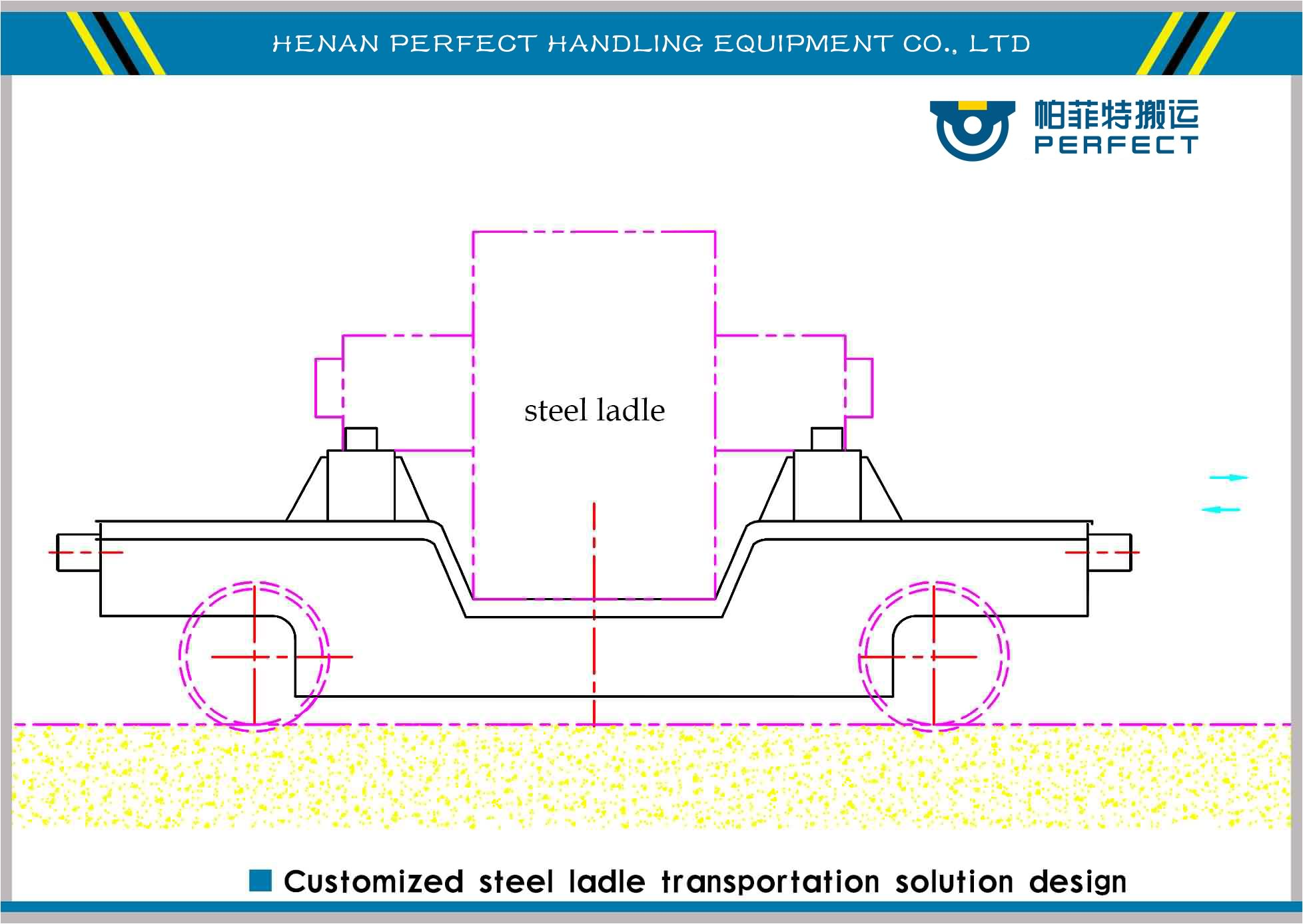 customized ladle transport solutions,steel ladle transport solutions