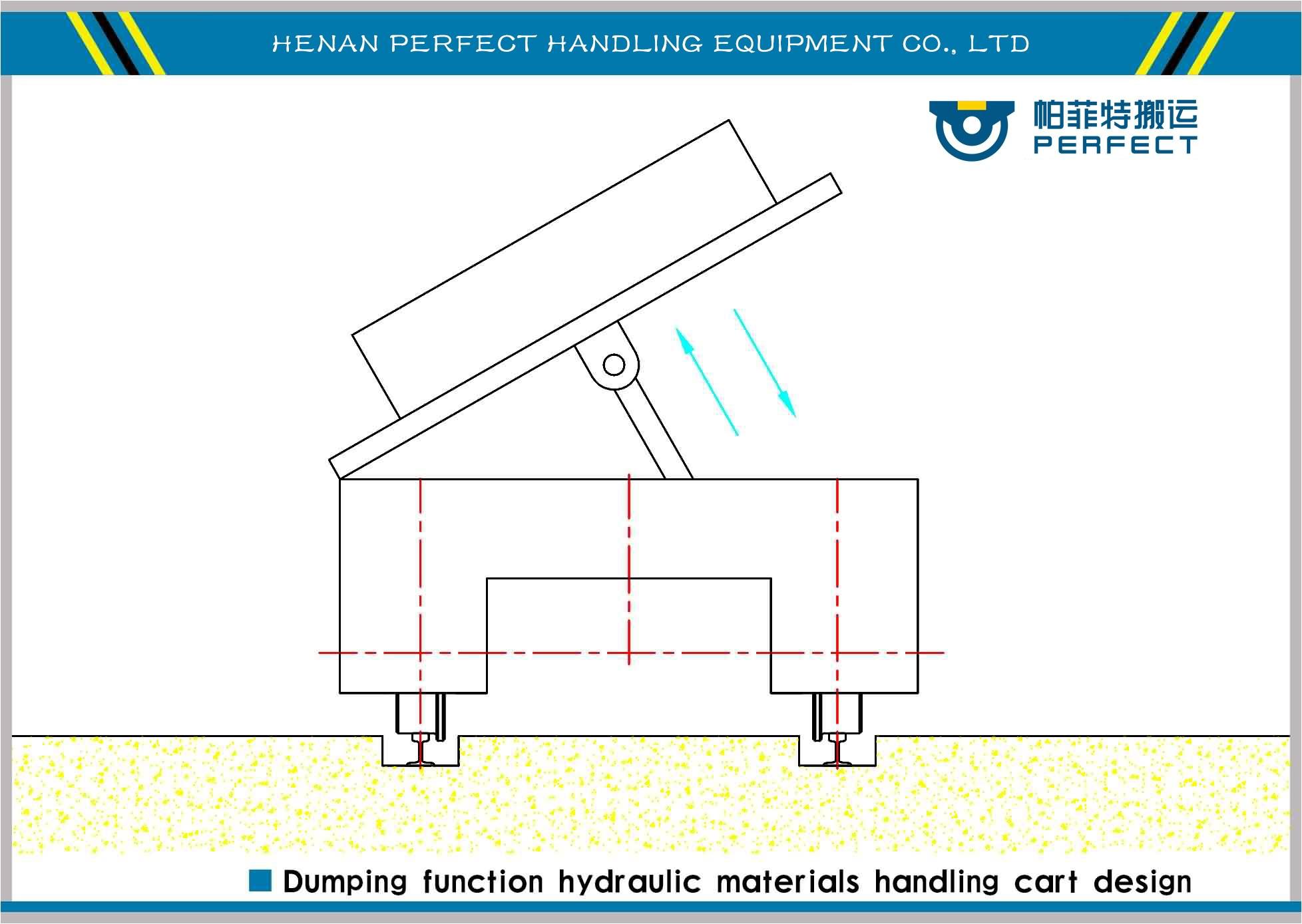 Hydraulic Lift Functions : Dumping function beams handling cart